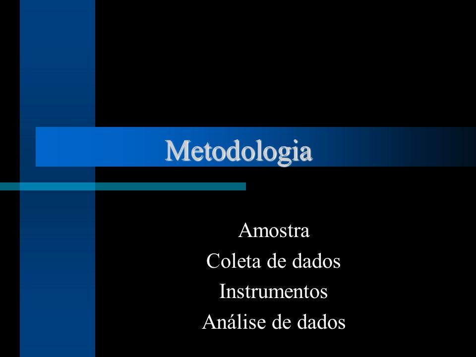 Metodologia Amostra Coleta de dados Instrumentos Análise de dados