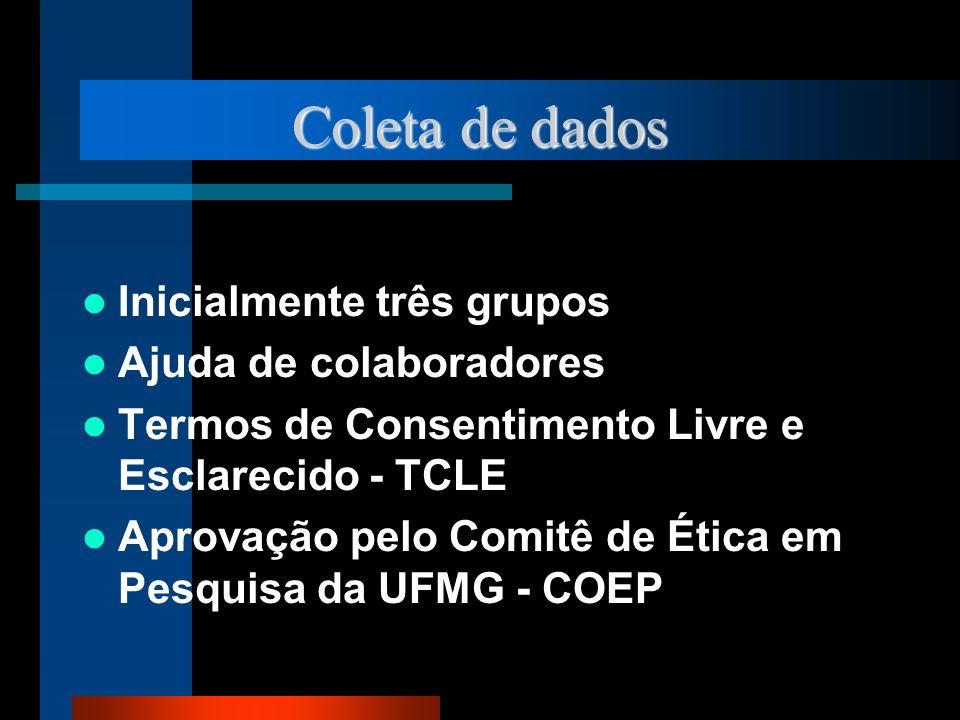 Coleta de dados Inicialmente três grupos Ajuda de colaboradores Termos de Consentimento Livre e Esclarecido - TCLE Aprovação pelo Comitê de Ética em P
