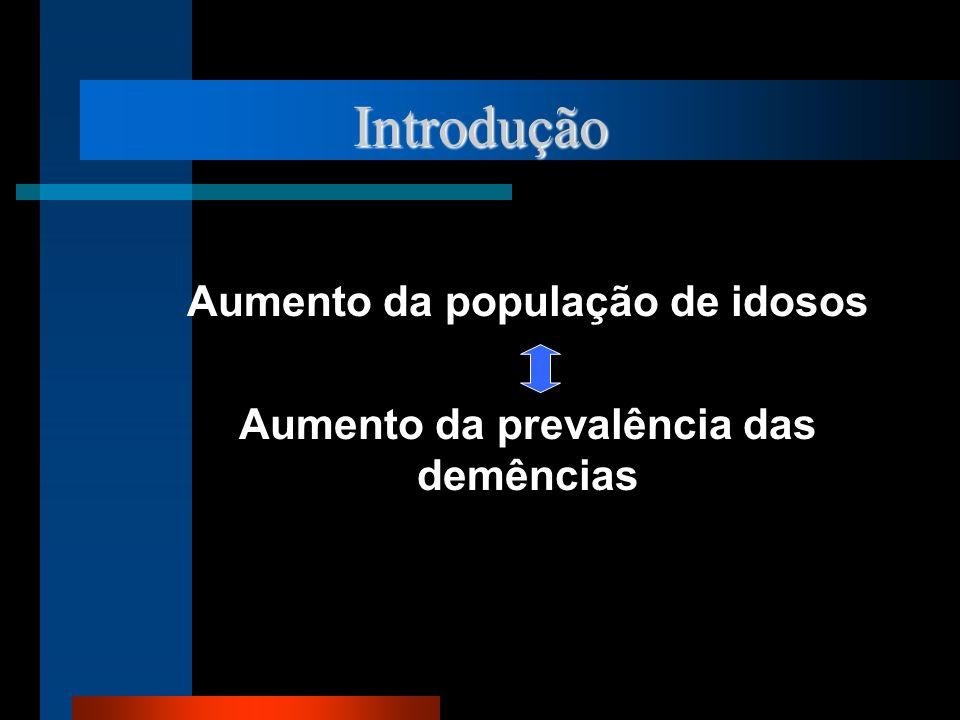 Introdução Aumento da população de idosos Aumento da prevalência das demências