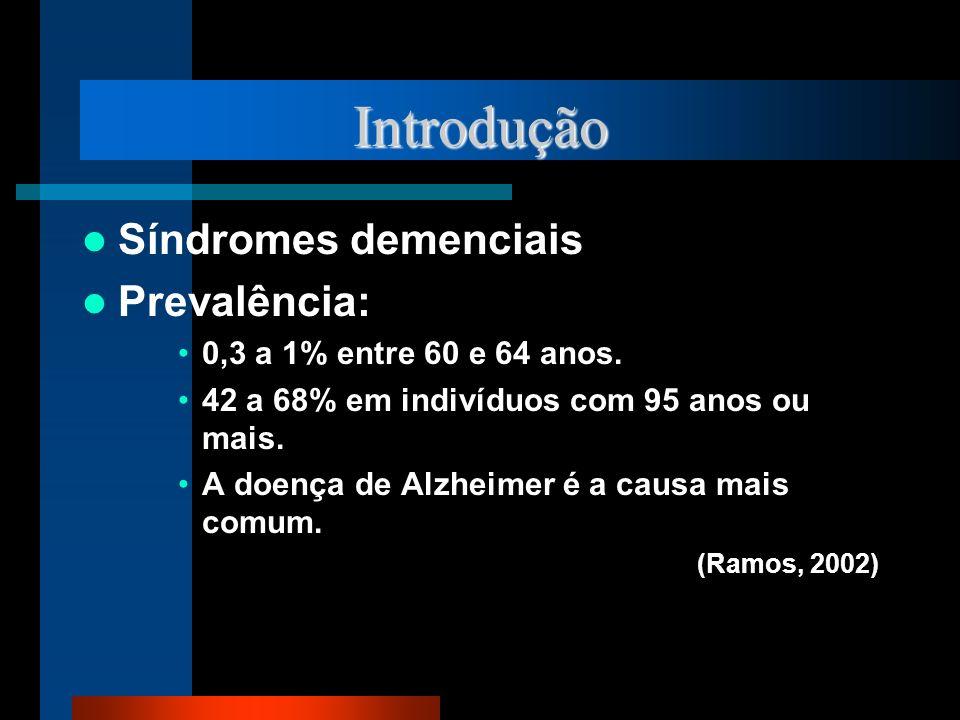 Introdução Síndromes demenciais Prevalência: 0,3 a 1% entre 60 e 64 anos. 42 a 68% em indivíduos com 95 anos ou mais. A doença de Alzheimer é a causa