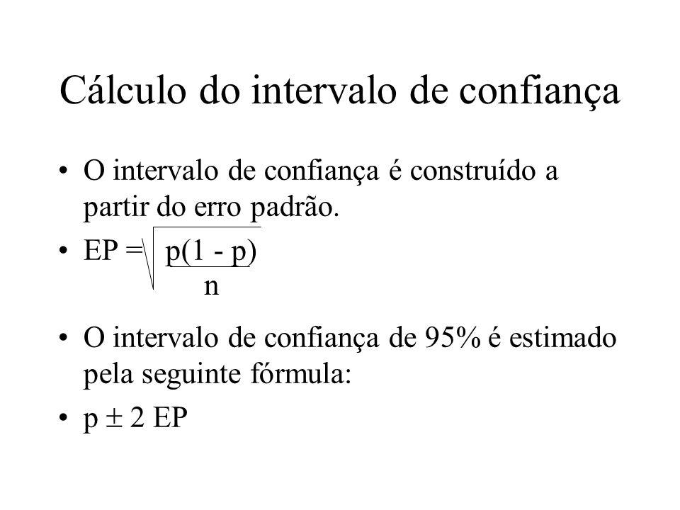 Cálculo do intervalo de confiança O intervalo de confiança é construído a partir do erro padrão. EP = p(1 - p) O intervalo de confiança de 95% é estim