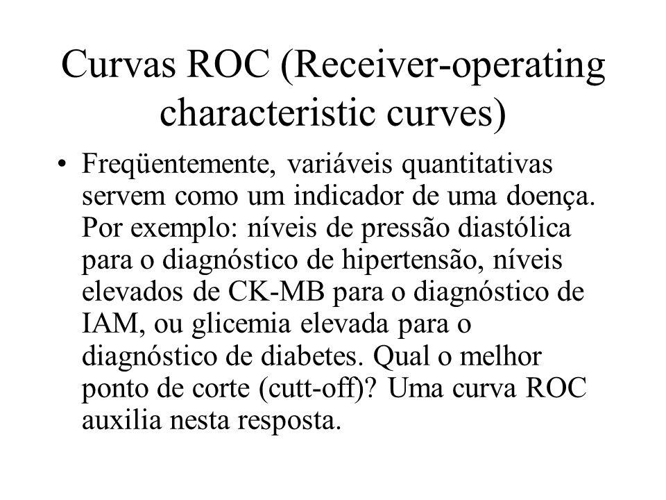 Curvas ROC (Receiver-operating characteristic curves) Freqüentemente, variáveis quantitativas servem como um indicador de uma doença. Por exemplo: nív