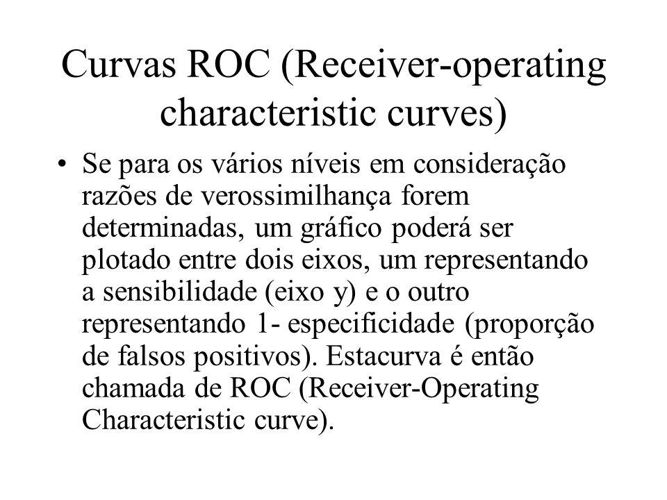 Curvas ROC (Receiver-operating characteristic curves) Se para os vários níveis em consideração razões de verossimilhança forem determinadas, um gráfic