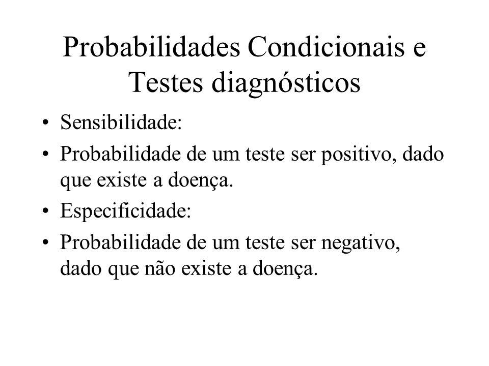 Probabilidades Condicionais e Testes diagnósticos Sensibilidade: Probabilidade de um teste ser positivo, dado que existe a doença. Especificidade: Pro