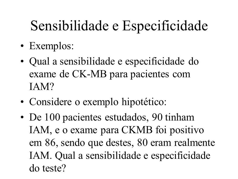 Sensibilidade e Especificidade Exemplos: Qual a sensibilidade e especificidade do exame de CK-MB para pacientes com IAM? Considere o exemplo hipotétic