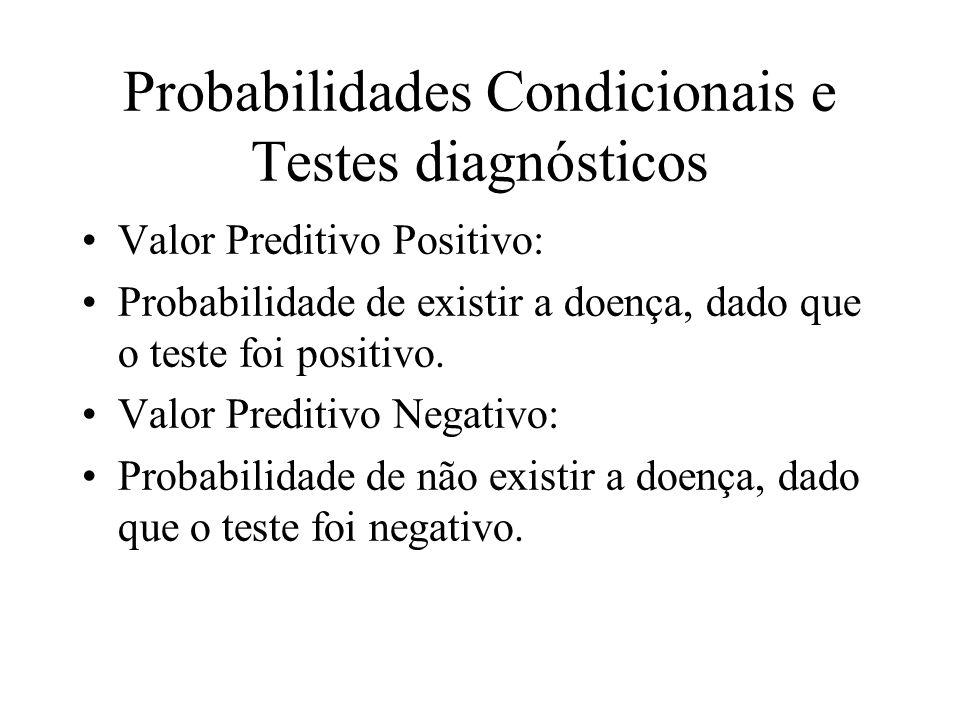 Probabilidades Condicionais e Testes diagnósticos Valor Preditivo Positivo: Probabilidade de existir a doença, dado que o teste foi positivo. Valor Pr