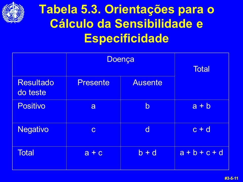 Tabela 5.3. Orientações para o Cálculo da Sensibilidade e Especificidade #3-5-11 Doença Total Resultado do teste PresenteAusente Positivoaba + b Negat
