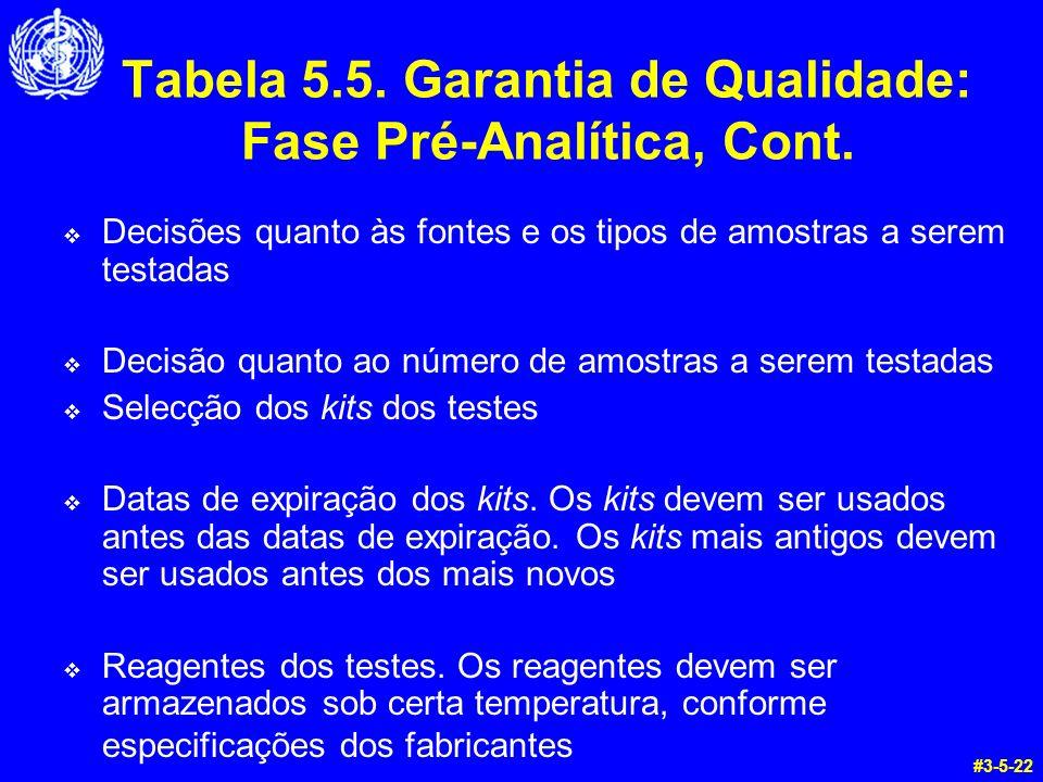 Tabela 5.5. Garantia de Qualidade: Fase Pré-Analítica, Cont. Decisões quanto às fontes e os tipos de amostras a serem testadas Decisão quanto ao númer