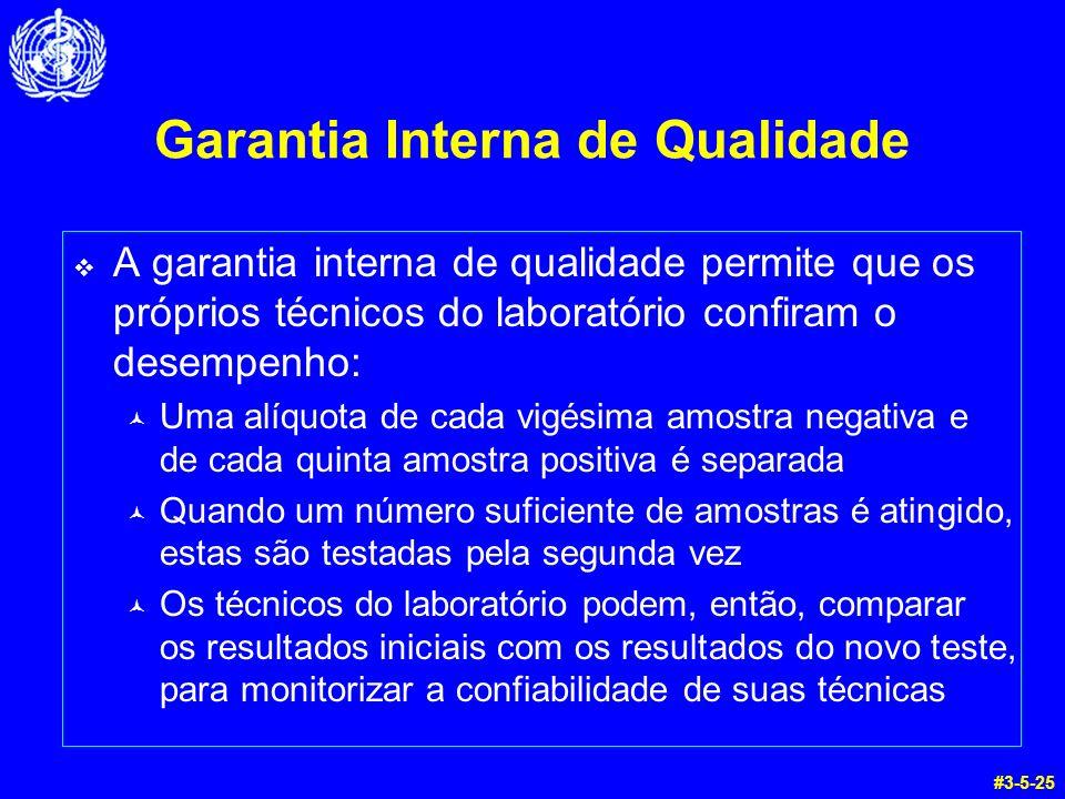 Garantia Interna de Qualidade A garantia interna de qualidade permite que os próprios técnicos do laboratório confiram o desempenho: © Uma alíquota de