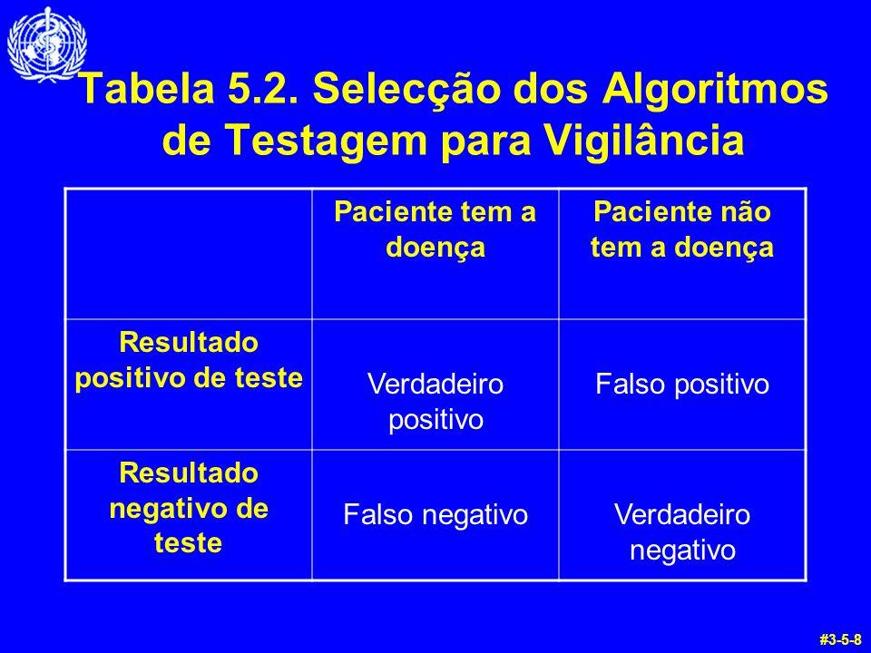 Tabela 5.2. Selecção dos Algoritmos de Testagem para Vigilância Paciente tem a doença Paciente não tem a doença Resultado positivo de teste Verdadeiro