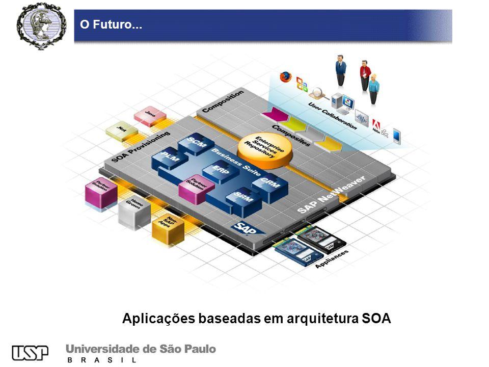 O Futuro... Aplicações baseadas em arquitetura SOA