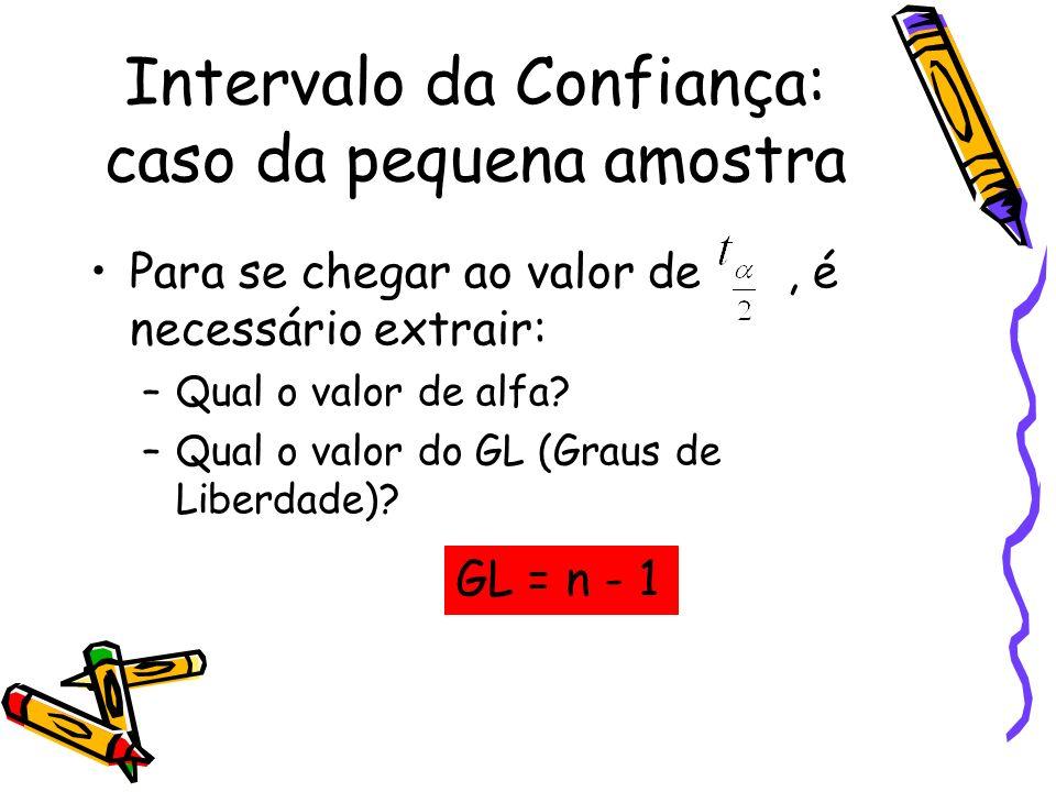 Para se chegar ao valor de, é necessário extrair: –Qual o valor de alfa? –Qual o valor do GL (Graus de Liberdade)? GL = n - 1