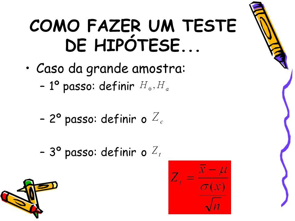 COMO FAZER UM TESTE DE HIPÓTESE... Caso da grande amostra: –1º passo: definir –2º passo: definir o –3º passo: definir o