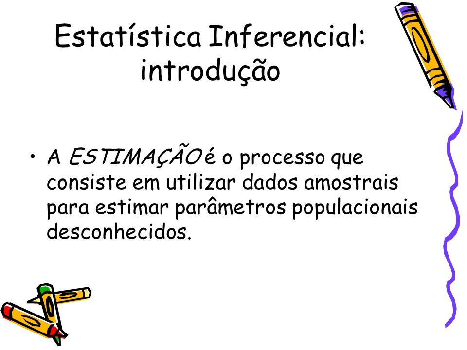 Estatística Inferencial: introdução A ESTIMAÇÃO é o processo que consiste em utilizar dados amostrais para estimar parâmetros populacionais desconheci