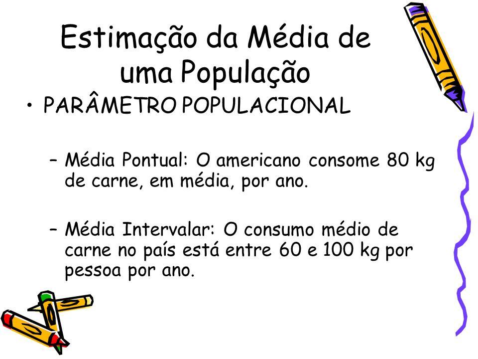 Estimação da Média de uma População PARÂMETRO POPULACIONAL –Média Pontual: O americano consome 80 kg de carne, em média, por ano. –Média Intervalar: O
