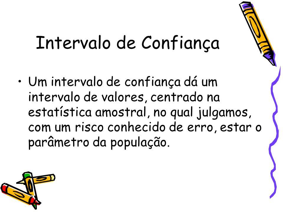 Intervalo de Confiança Um intervalo de confiança dá um intervalo de valores, centrado na estatística amostral, no qual julgamos, com um risco conhecid