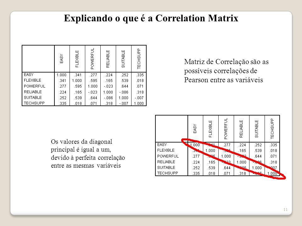 10 Método fatorial de extração a ser usado para se obter uma combinação linear não-correlata das combinações das variáveis mesuradas.