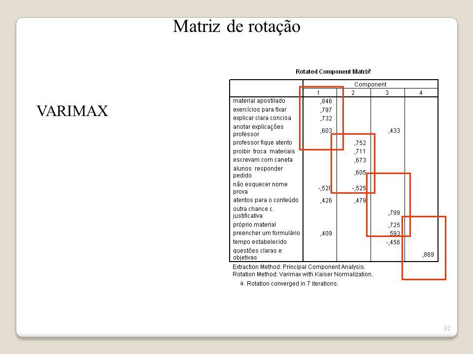 31 Matriz de rotação Sem Opção de corte Suja