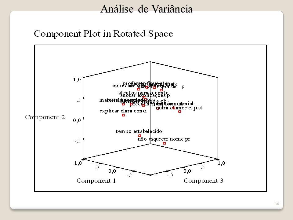 37 Matriz de rotação Quando os valores médios estão abaixo da média teórica, deve-se inverter a assertiva!!!