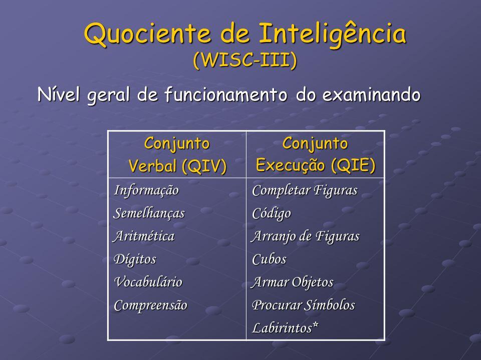 Quociente de Inteligência (WISC-III) Nível geral de funcionamento do examinando Conjunto Verbal (QIV) Conjunto Execução (QIE) InformaçãoSemelhançasAri