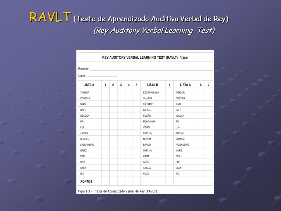 RAVLT (Teste de Aprendizado Auditivo Verbal de Rey) (Rey Auditory Verbal Learning Test)