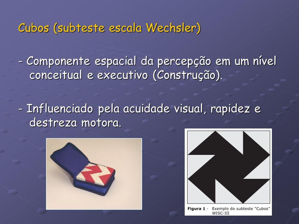 Cubos (subteste escala Wechsler) - Componente espacial da percepção em um nível conceitual e executivo (Construção). - Influenciado pela acuidade visu
