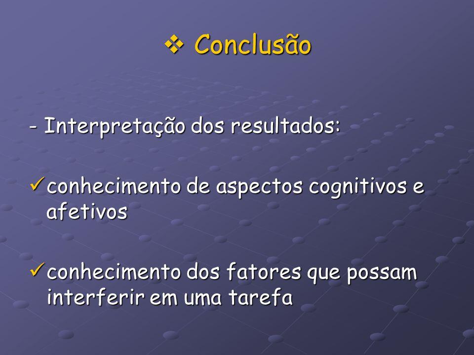 Conclusão Conclusão - Interpretação dos resultados: conhecimento de aspectos cognitivos e afetivos conhecimento de aspectos cognitivos e afetivos conh