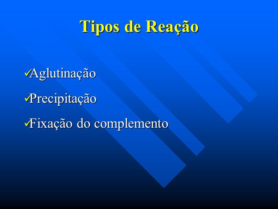 Tipos de Reação Aglutinação Aglutinação Precipitação Precipitação Fixação do complemento Fixação do complemento