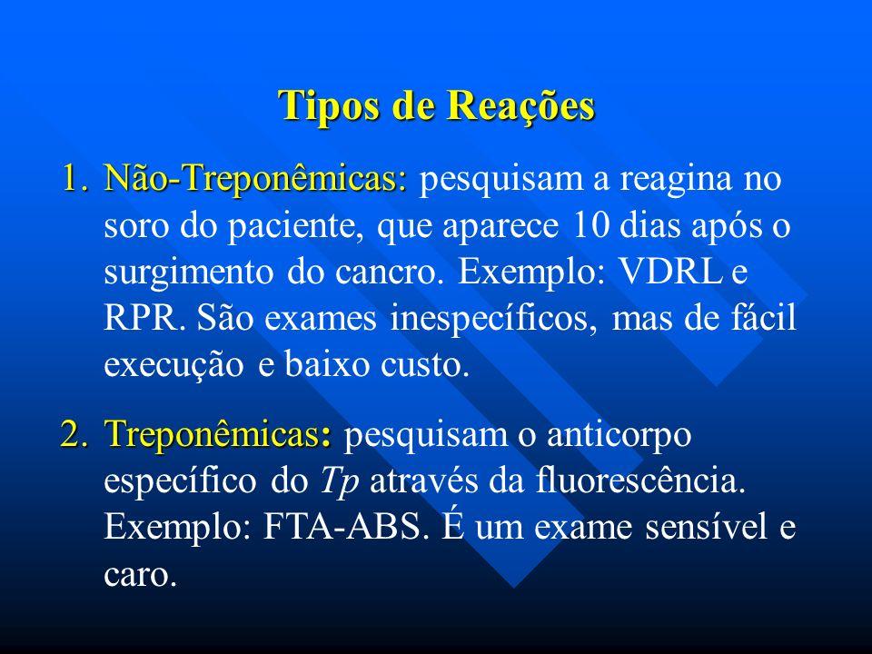 Tipos de Reações 1.Não-Treponêmicas: 1.Não-Treponêmicas: pesquisam a reagina no soro do paciente, que aparece 10 dias após o surgimento do cancro. Exe