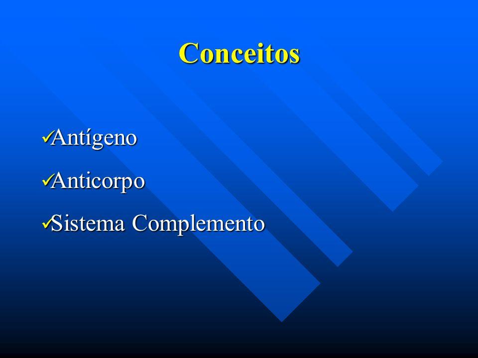 Antígeno Antígeno Anticorpo Anticorpo Sistema Complemento Sistema Complemento Conceitos