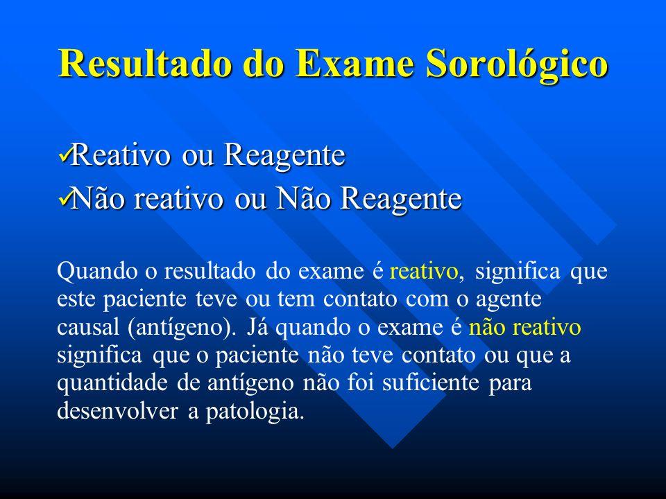 Resultado do Exame Sorológico Reativo ou Reagente Reativo ou Reagente Não reativo ou Não Reagente Não reativo ou Não Reagente Quando o resultado do ex