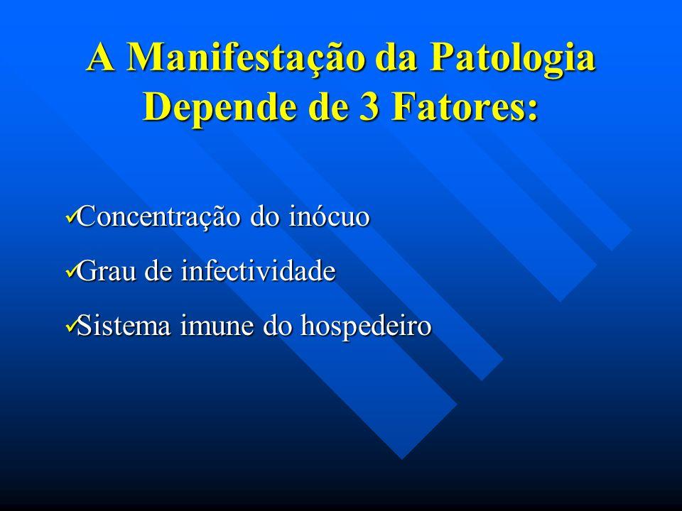 A Manifestação da Patologia Depende de 3 Fatores: Concentração do inócuo Concentração do inócuo Grau de infectividade Grau de infectividade Sistema im