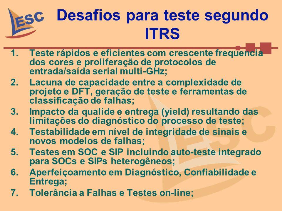 Desafios para teste segundo ITRS 1.Teste rápidos e eficientes com crescente frequencia dos cores e proliferação de protocolos de entrada/saída serial