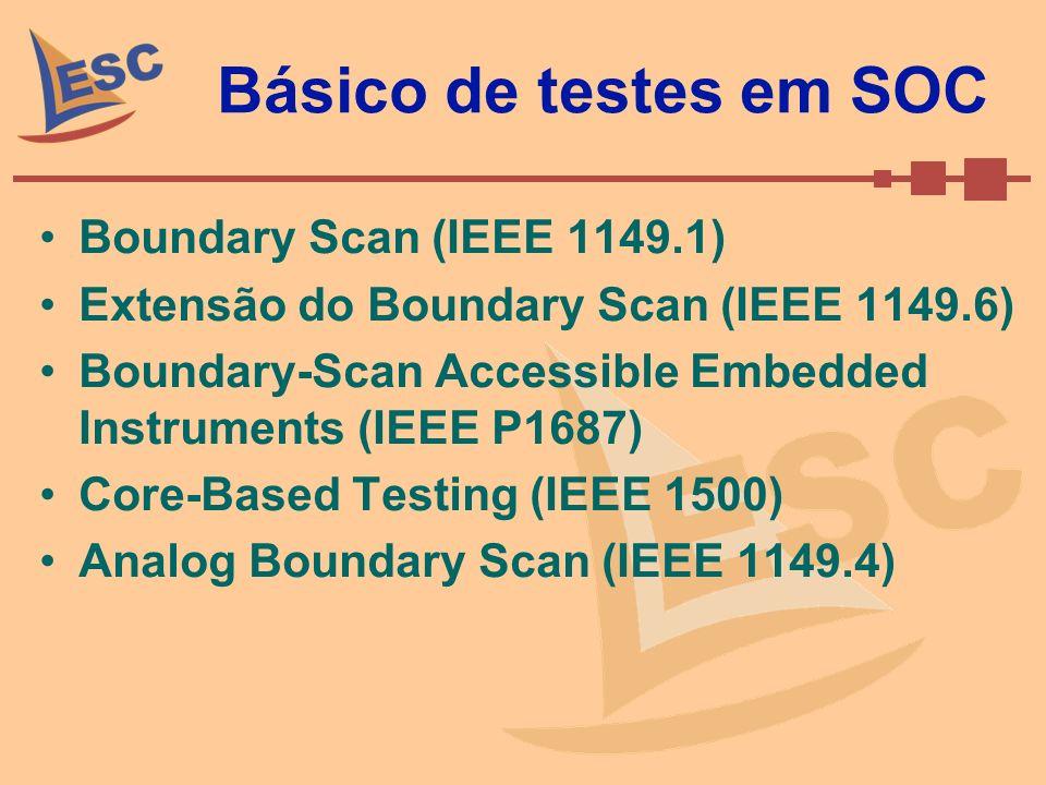 Básico de testes em SOC Boundary Scan (IEEE 1149.1) Extensão do Boundary Scan (IEEE 1149.6) Boundary-Scan Accessible Embedded Instruments (IEEE P1687)