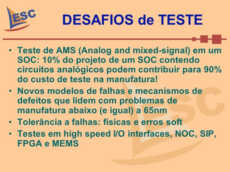 DESAFIOS de TESTE Teste de AMS (Analog and mixed-signal) em um SOC: 10% do projeto de um SOC contendo circuitos analógicos podem contribuir para 90% d
