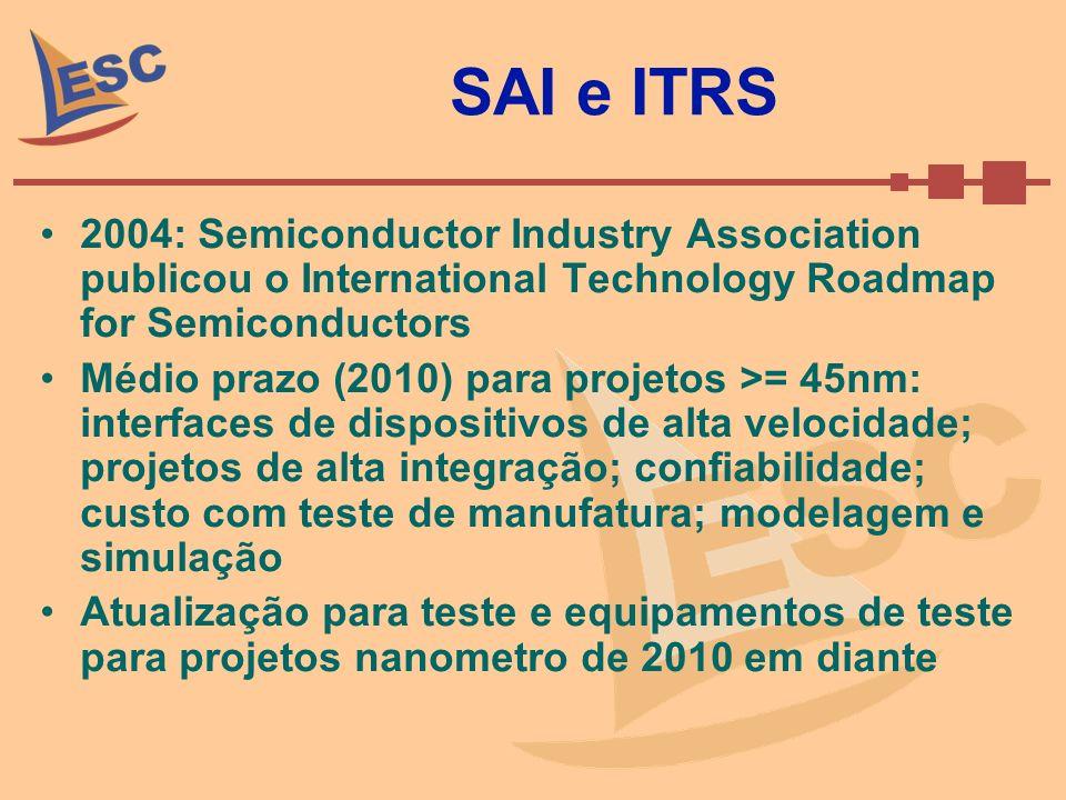 SAI e ITRS 2004: Semiconductor Industry Association publicou o International Technology Roadmap for Semiconductors Médio prazo (2010) para projetos >=