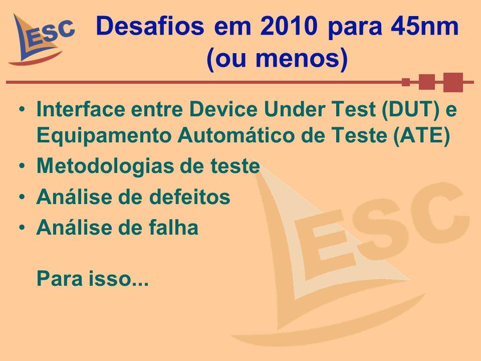 Desafios em 2010 para 45nm (ou menos) Interface entre Device Under Test (DUT) e Equipamento Automático de Teste (ATE) Metodologias de teste Análise de