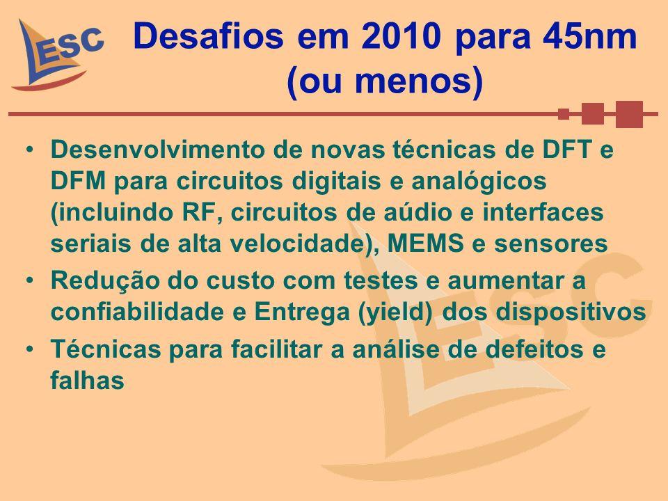 Desafios em 2010 para 45nm (ou menos) Desenvolvimento de novas técnicas de DFT e DFM para circuitos digitais e analógicos (incluindo RF, circuitos de