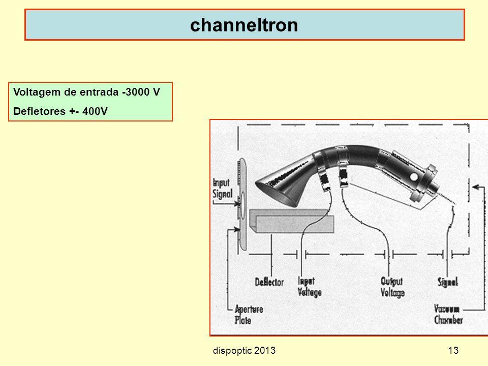 13 channeltron Voltagem de entrada -3000 V Defletores +- 400V dispoptic 2013