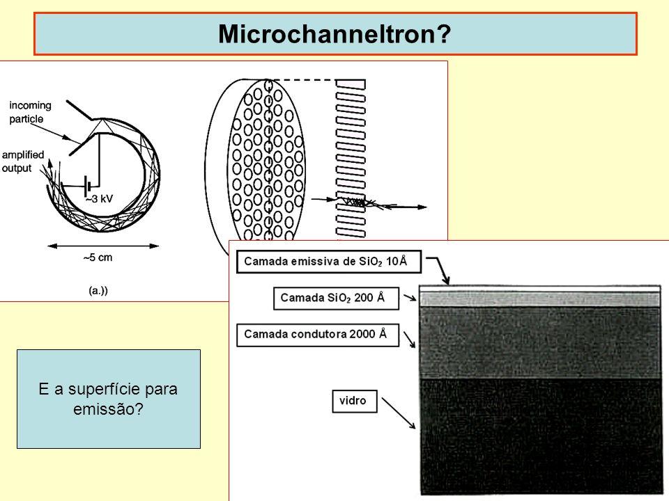 16 Microchanneltron? E a superfície para emissão? dispoptic 2013