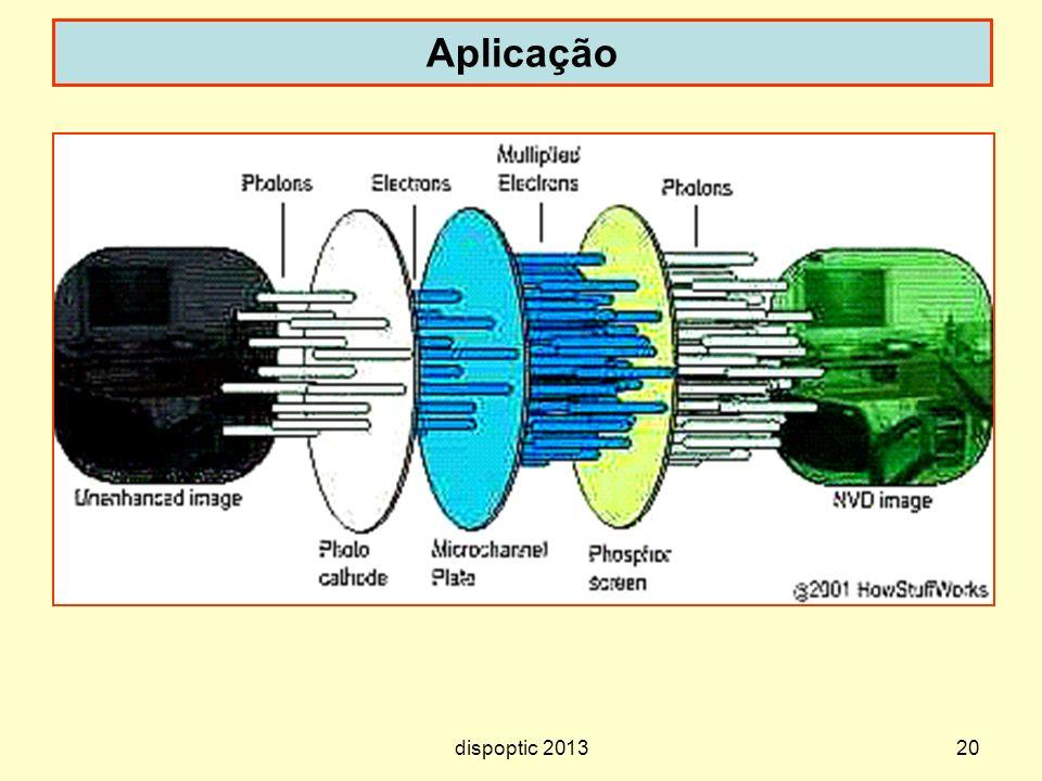 20 Aplicação dispoptic 2013