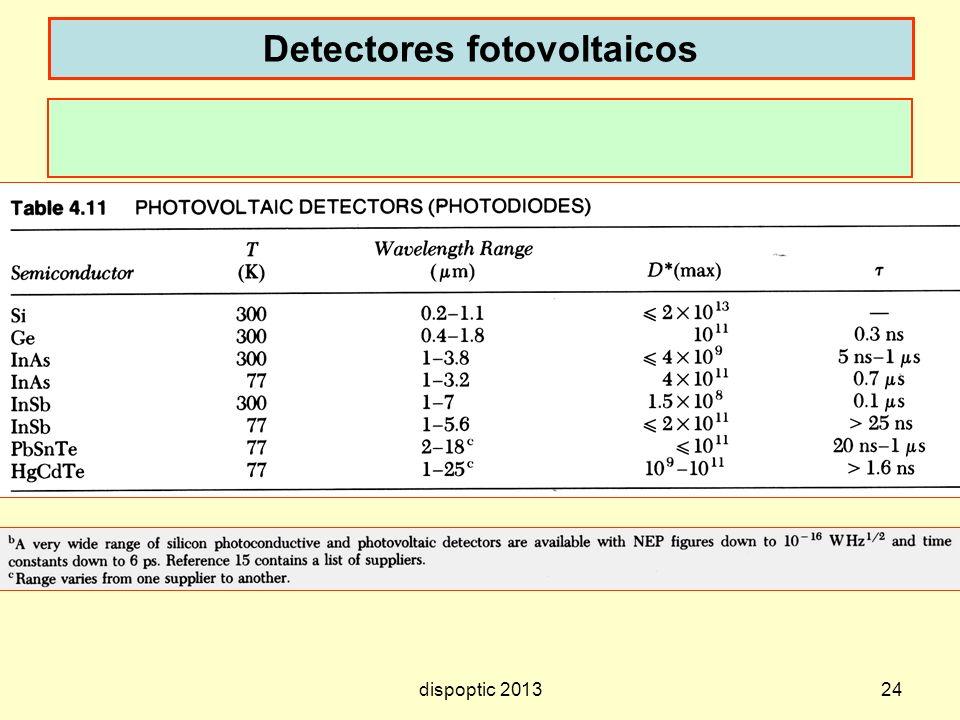 24 Detectores fotovoltaicos dispoptic 2013