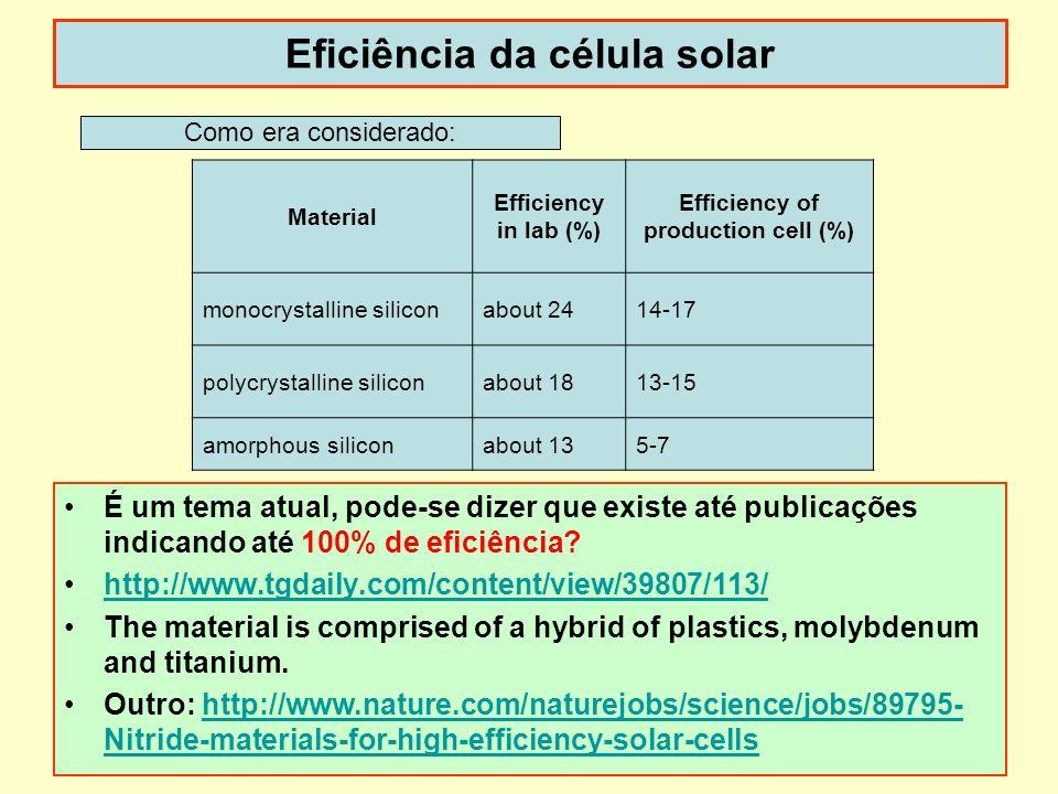 dispoptic 201330 Eficiência da célula solar É um tema atual, pode-se dizer que existe até publicações indicando até 100% de eficiência? http://www.tgd