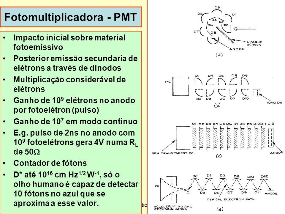 5 Fotomultiplicadora - PMT Impacto inicial sobre material fotoemissivo Posterior emissão secundaria de elétrons a través de dinodos Multiplicação cons