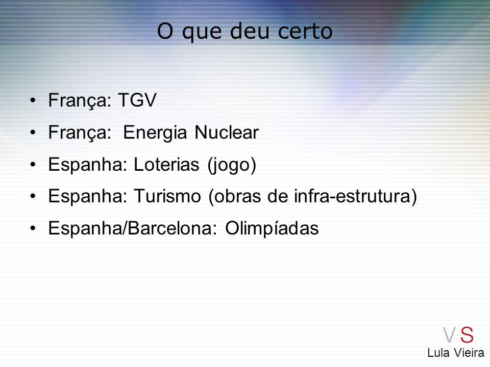 Lula Vieira O que deu certo França: TGV França: Energia Nuclear Espanha: Loterias (jogo) Espanha: Turismo (obras de infra-estrutura) Espanha/Barcelona