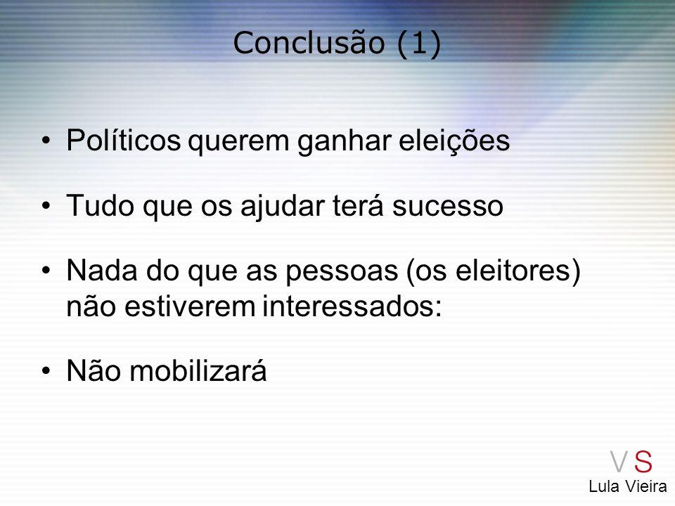 Lula Vieira Conclusão (1) Políticos querem ganhar eleições Tudo que os ajudar terá sucesso Nada do que as pessoas (os eleitores) não estiverem interes