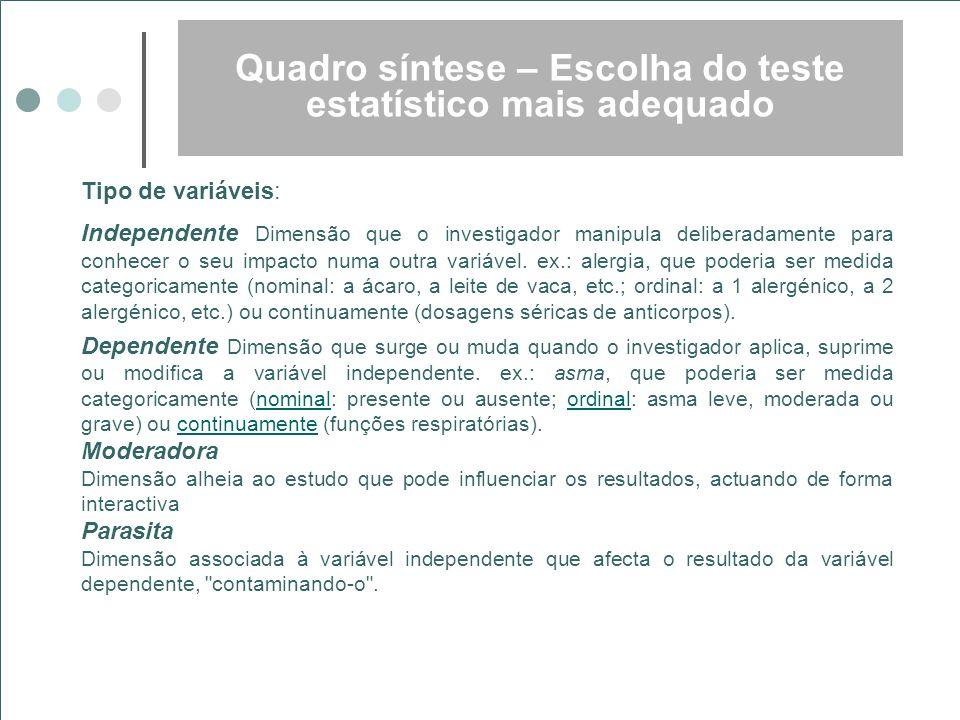 Quadro síntese – Escolha do teste estatístico mais adequado Tipo de variáveis: Independente Dimensão que o investigador manipula deliberadamente para