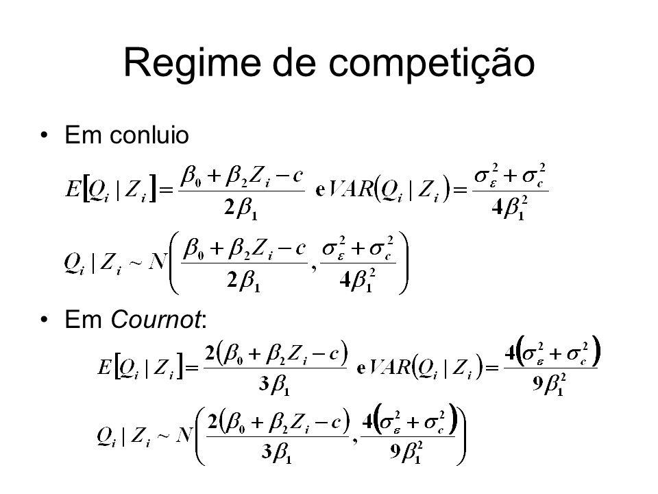 Regime de competição Em conluio Em Cournot:
