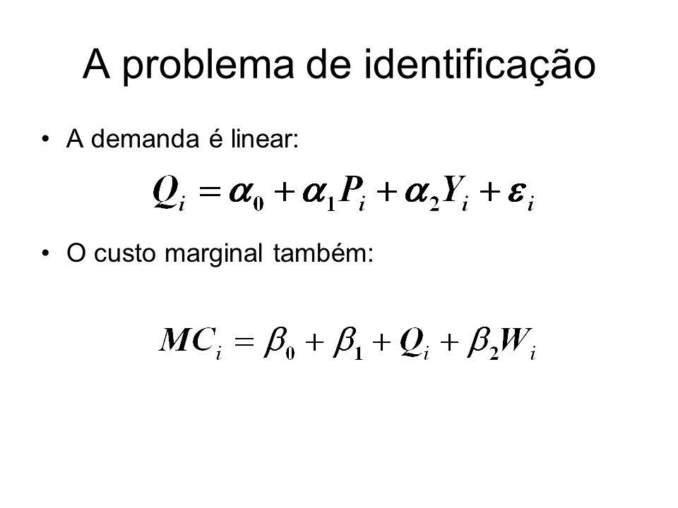A problema de identificação A demanda é linear: O custo marginal também: