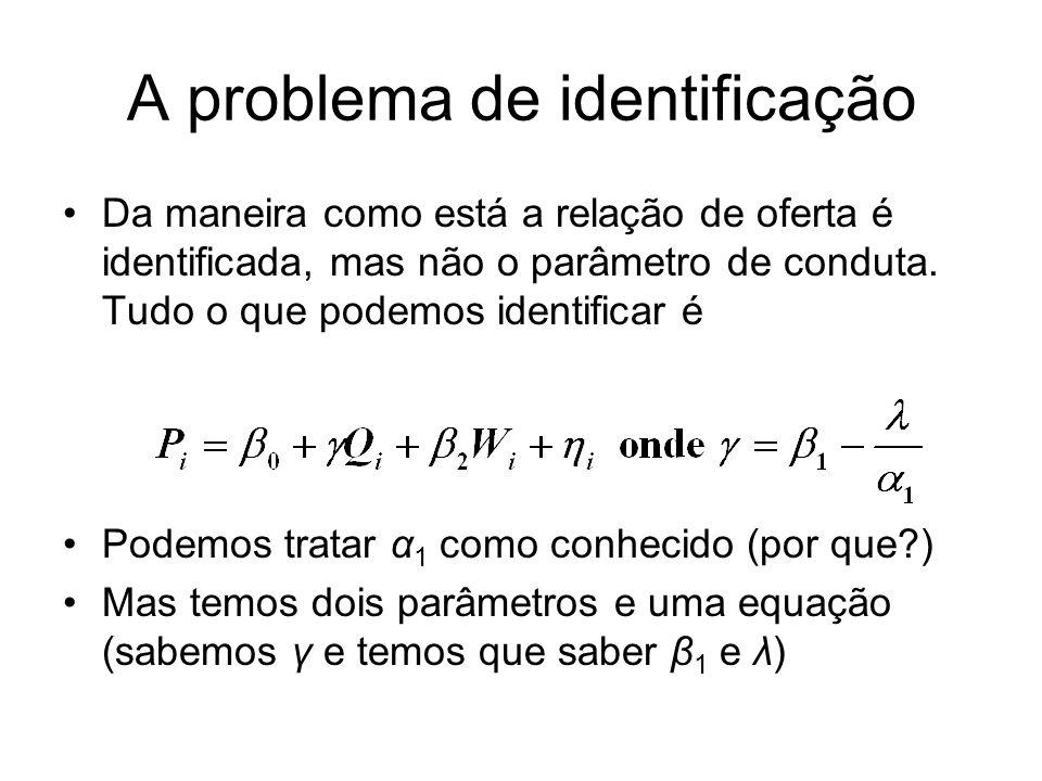 A problema de identificação Da maneira como está a relação de oferta é identificada, mas não o parâmetro de conduta. Tudo o que podemos identificar é